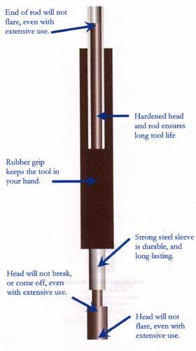 Leroy Nailer Nail Driver Tool