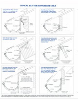 Basic Gutter System Checklist And Gutter Sizing Chart For
